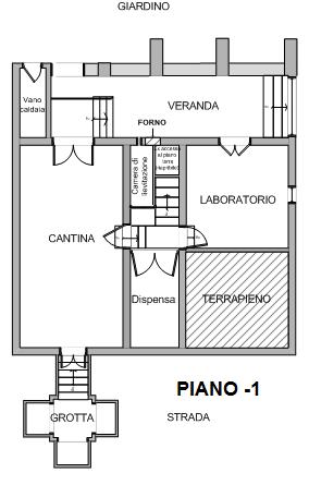 Piano -1